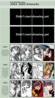 improvement_meme2003-2005