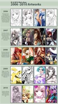 improvement_meme2006-2010